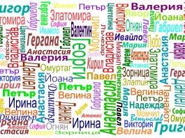 Именни дни в България