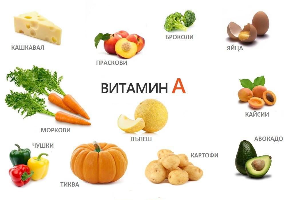 Витамините от които нашето тяло се нуждае - Витамин А