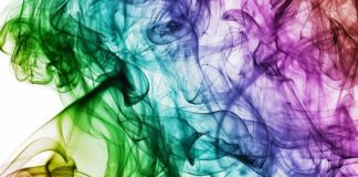 Силни цветове на всяка зодия