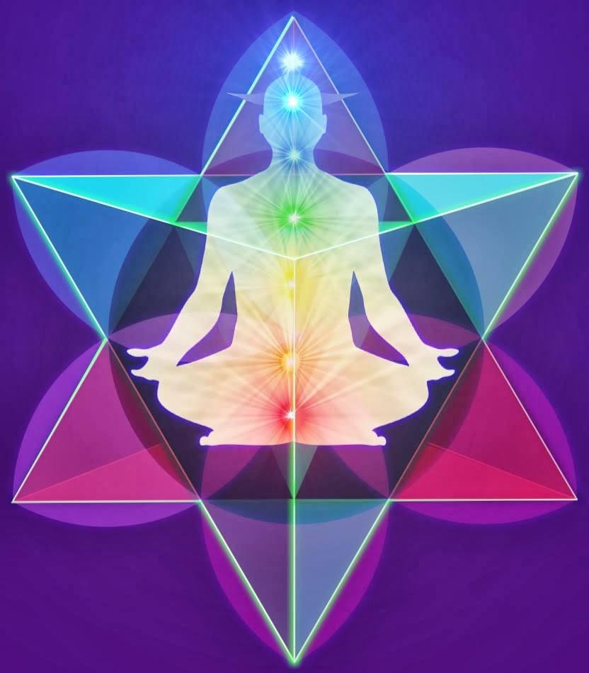 медитация и третото око